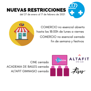 Restricciones por pandemia COVID19, a 27 de enero de 2021